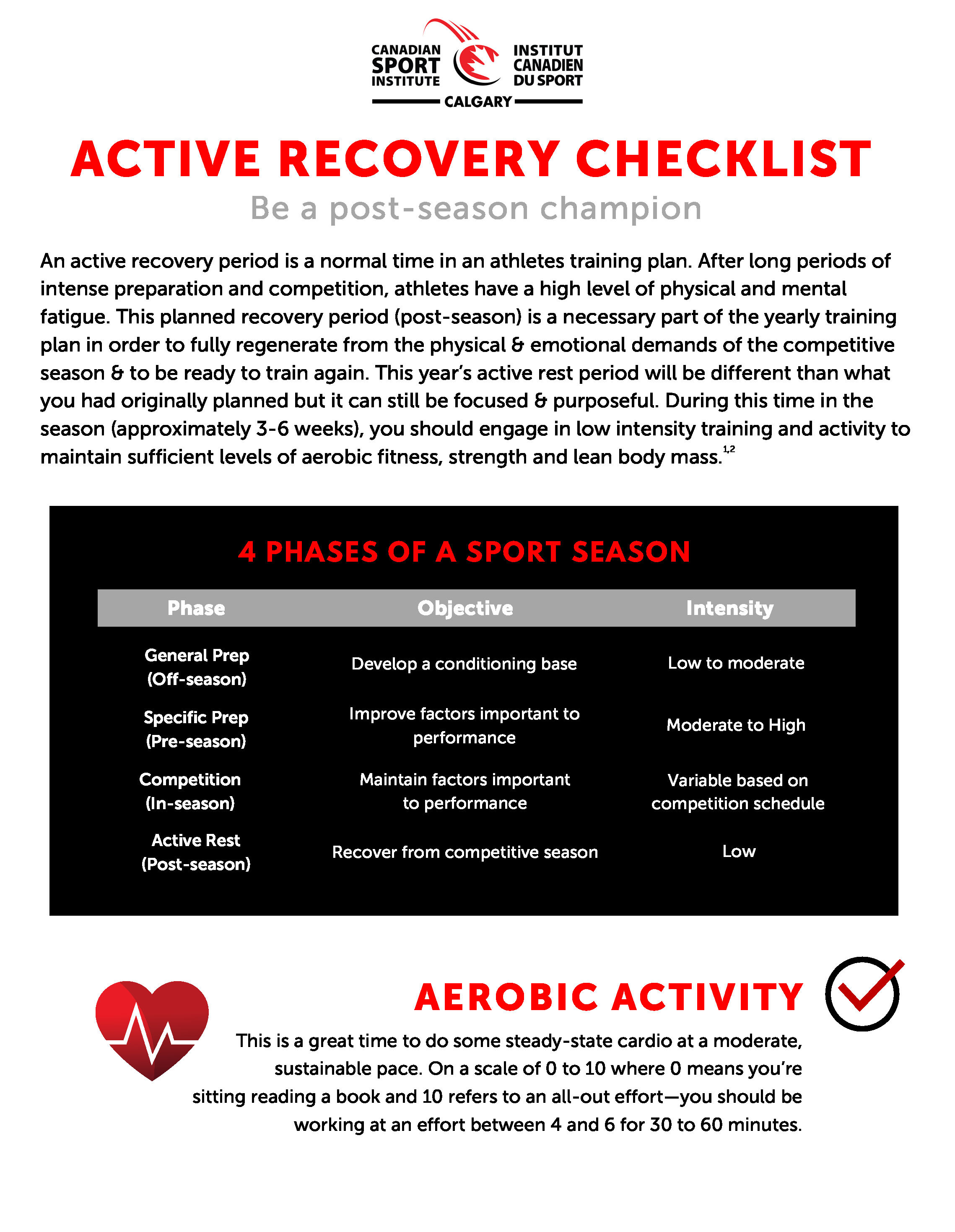 Active Recovery Checklist FINAL Page 1